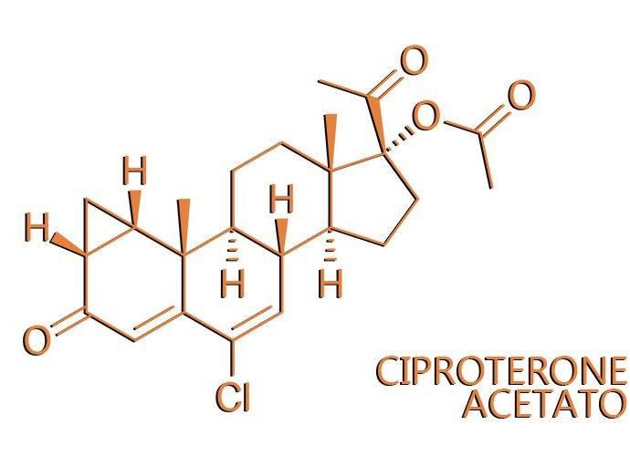 Il Ciproterone Acetato come steroide anti caduta capelli